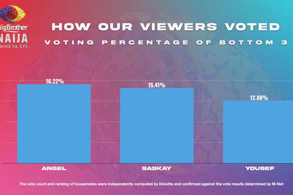 1632081045 28 audience votes.001